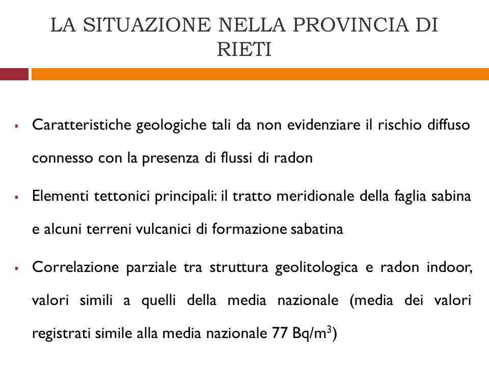 LA SITUAZIONE NELLA PROVINCIA DI RIETI Caratteristiche geologiche tali da non evidenziare il rischio diffuso connesso con la presenza di flussi di rad