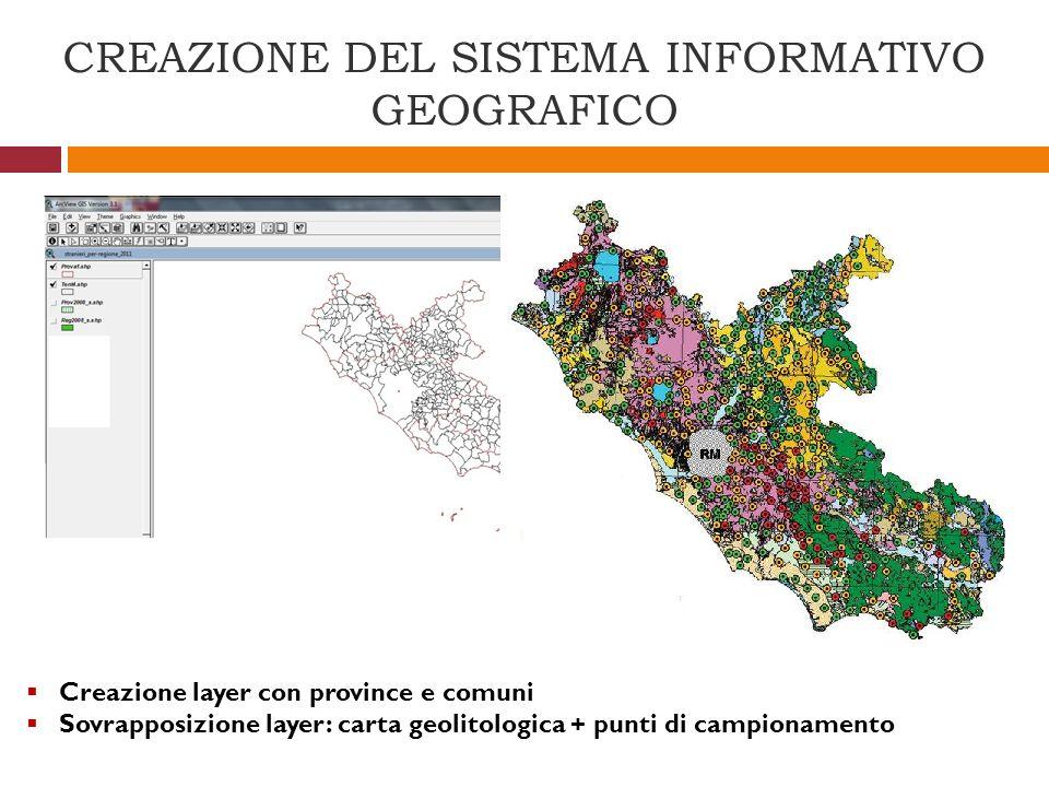 CREAZIONE DEL SISTEMA INFORMATIVO GEOGRAFICO Creazione layer con province e comuni Sovrapposizione layer: carta geolitologica + punti di campionamento