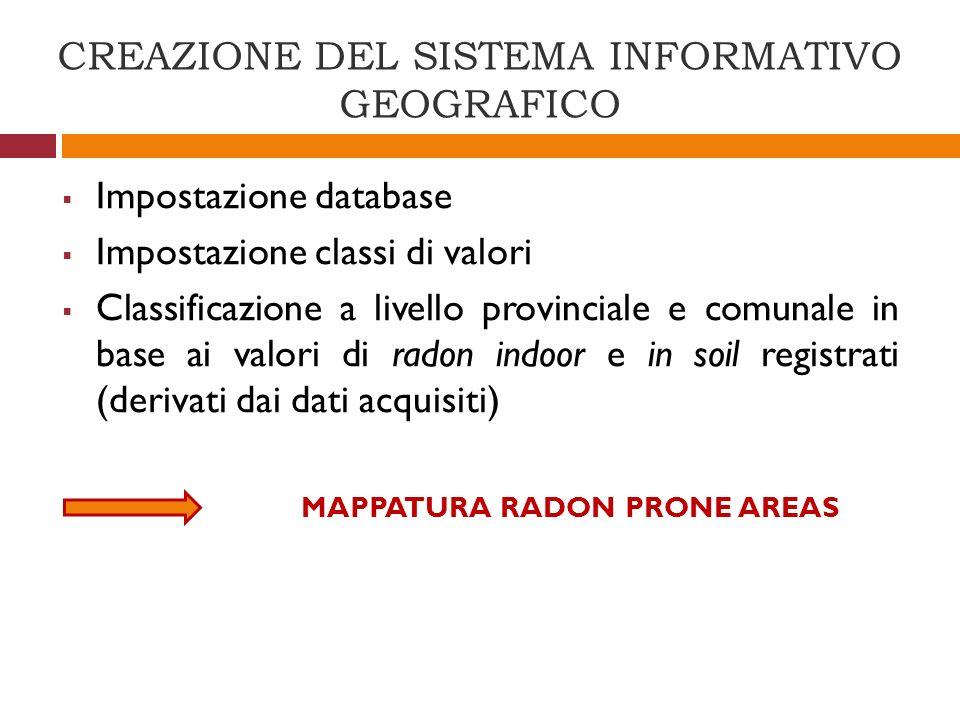 Impostazione database Impostazione classi di valori Classificazione a livello provinciale e comunale in base ai valori di radon indoor e in soil regis