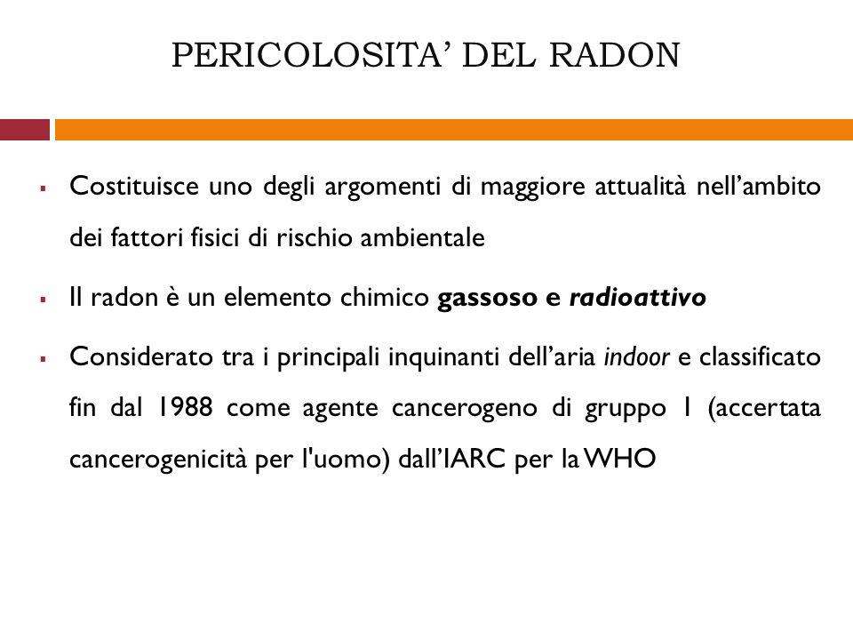 PERICOLOSITA DEL RADON Costituisce uno degli argomenti di maggiore attualità nellambito dei fattori fisici di rischio ambientale Il radon è un element