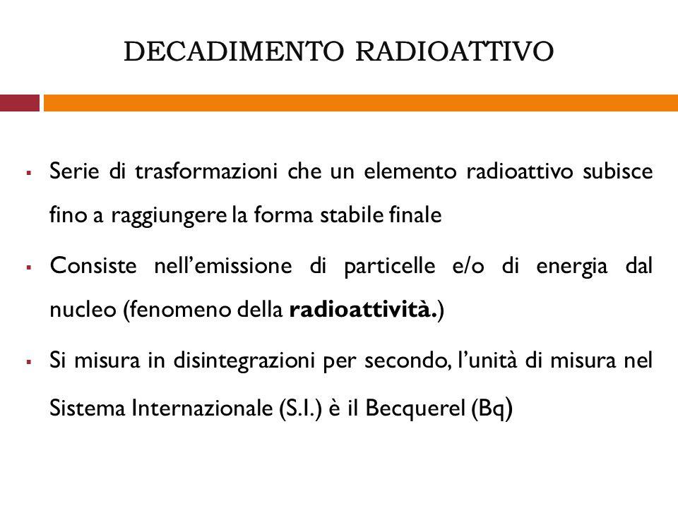 Serie di trasformazioni che un elemento radioattivo subisce fino a raggiungere la forma stabile finale Consiste nellemissione di particelle e/o di ene