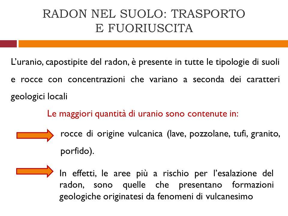 RADON NEL SUOLO: TRASPORTO E FUORIUSCITA Luranio, capostipite del radon, è presente in tutte le tipologie di suoli e rocce con concentrazioni che vari
