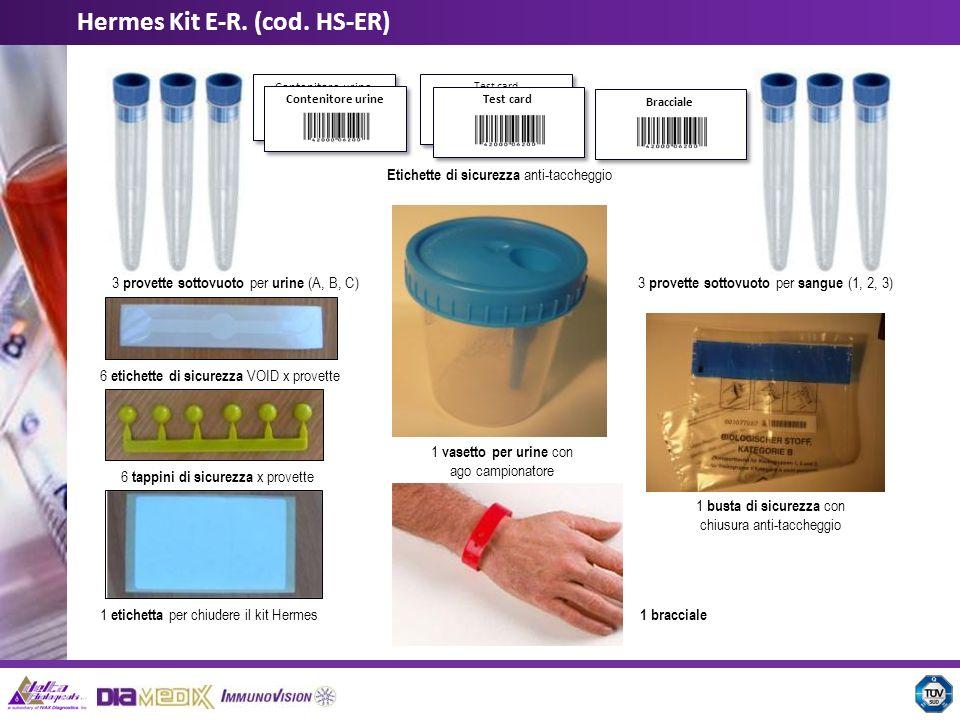 Hermes Kit E-R. (cod. HS-ER)