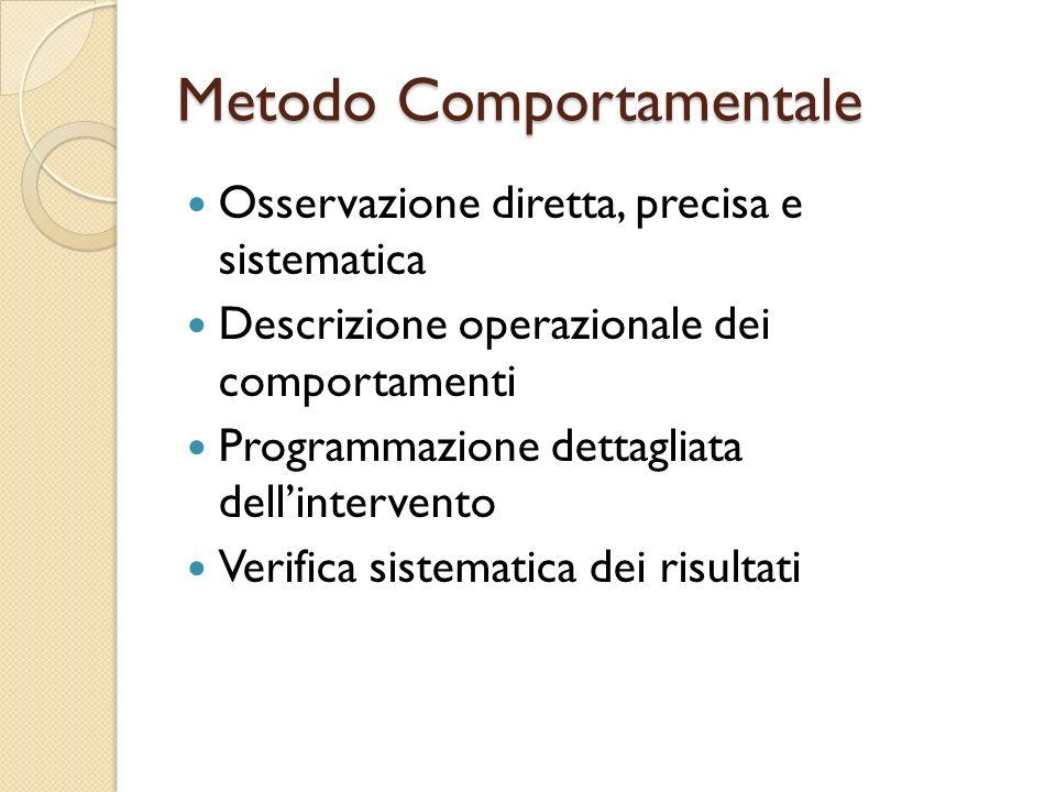 Metodo Comportamentale Osservazione diretta, precisa e sistematica Descrizione operazionale dei comportamenti Programmazione dettagliata dellintervent