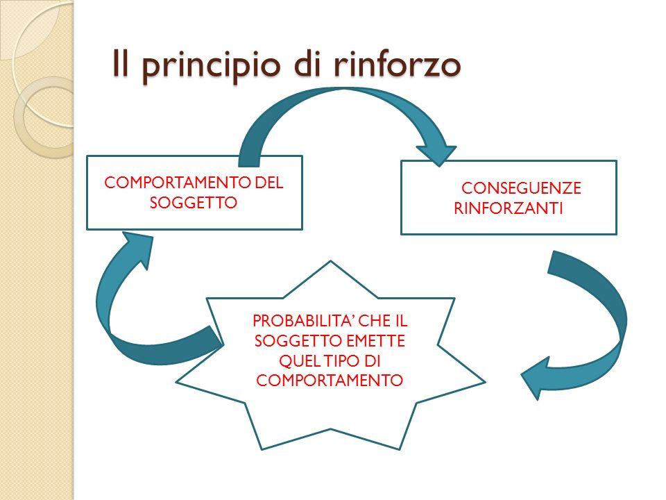 Il principio di rinforzo COMPORTAMENTO DEL SOGGETTO PROBABILITA CHE IL SOGGETTO EMETTE QUEL TIPO DI COMPORTAMENTO COCONSEGUENZE RINFORZANTI
