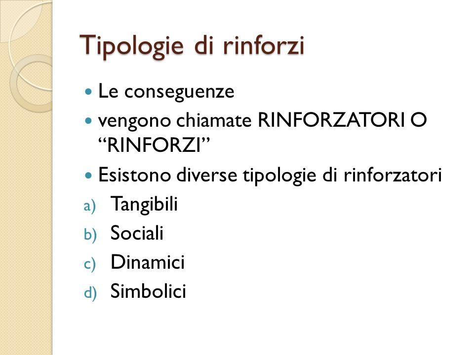 Tipologie di rinforzi Le conseguenze vengono chiamate RINFORZATORI O RINFORZI Esistono diverse tipologie di rinforzatori a) Tangibili b) Sociali c) Di