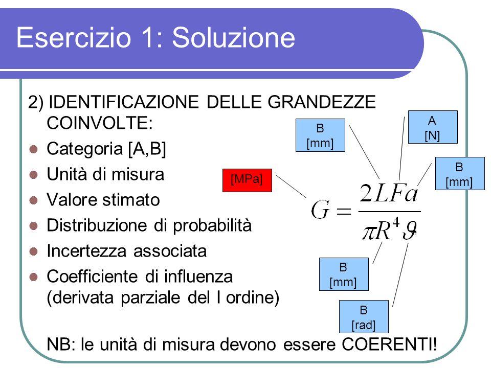 2) IDENTIFICAZIONE DELLE GRANDEZZE COINVOLTE: Categoria [A,B] Unità di misura Valore stimato Distribuzione di probabilità Incertezza associata Coefficiente di influenza (derivata parziale del I ordine) NB: le unità di misura devono essere COERENTI.