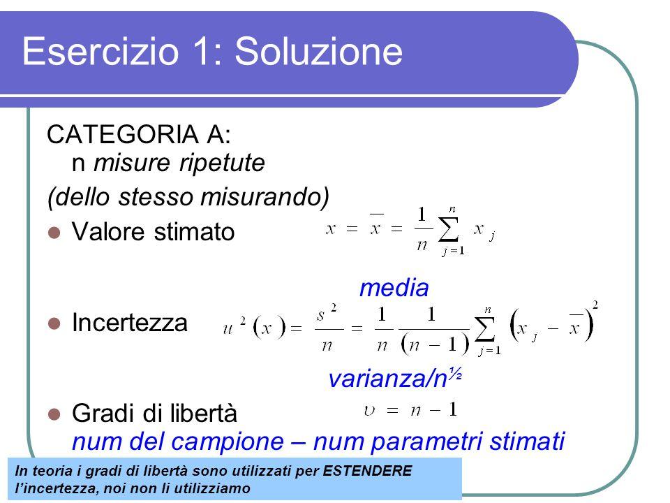 Esercizio 1: Soluzione CATEGORIA A: n misure ripetute (dello stesso misurando) Valore stimato media Incertezza varianza/n ½ Gradi di libertà num del campione – num parametri stimati In teoria i gradi di libertà sono utilizzati per ESTENDERE lincertezza, noi non li utilizziamo