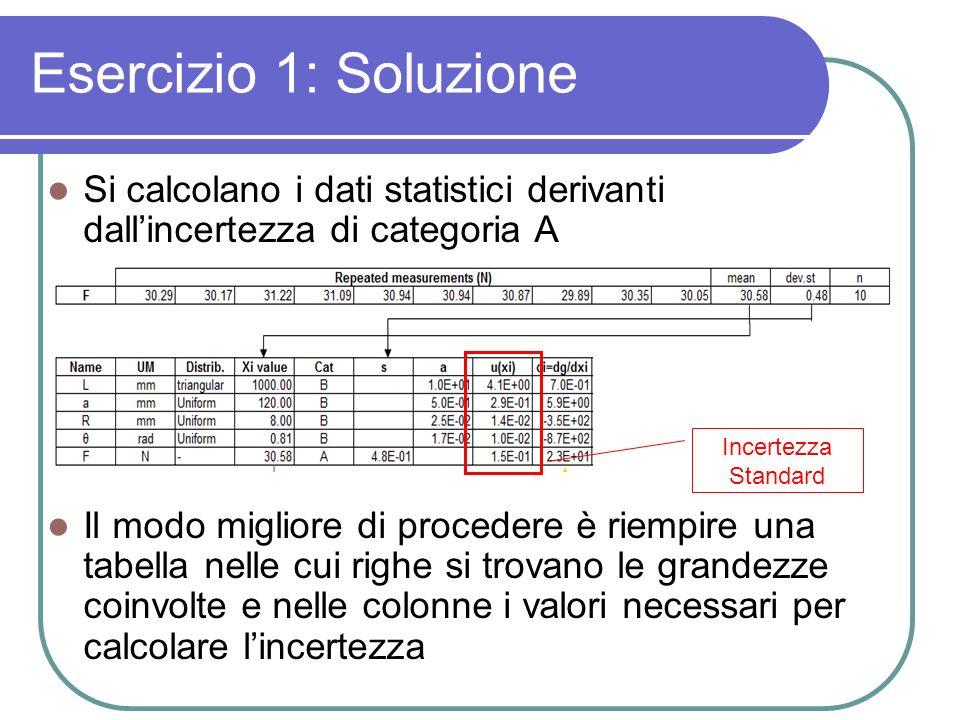 Esercizio 1: Soluzione Si calcolano i dati statistici derivanti dallincertezza di categoria A Il modo migliore di procedere è riempire una tabella nelle cui righe si trovano le grandezze coinvolte e nelle colonne i valori necessari per calcolare lincertezza Incertezza Standard