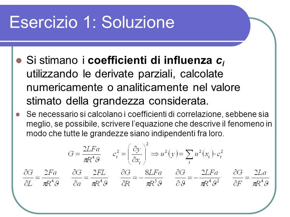 Esercizio 1: Soluzione Si stimano i coefficienti di influenza c i utilizzando le derivate parziali, calcolate numericamente o analiticamente nel valore stimato della grandezza considerata.