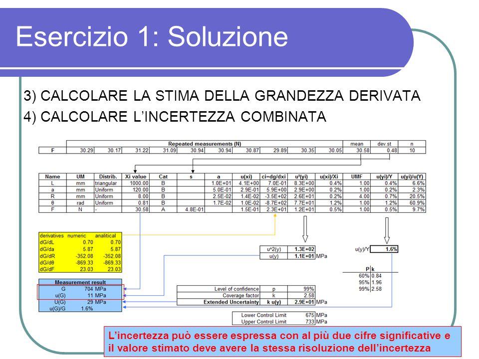 Esercizio 1: Soluzione 3) CALCOLARE LA STIMA DELLA GRANDEZZA DERIVATA 4) CALCOLARE LINCERTEZZA COMBINATA Lincertezza può essere espressa con al più due cifre significative e il valore stimato deve avere la stessa risoluzione dellincertezza