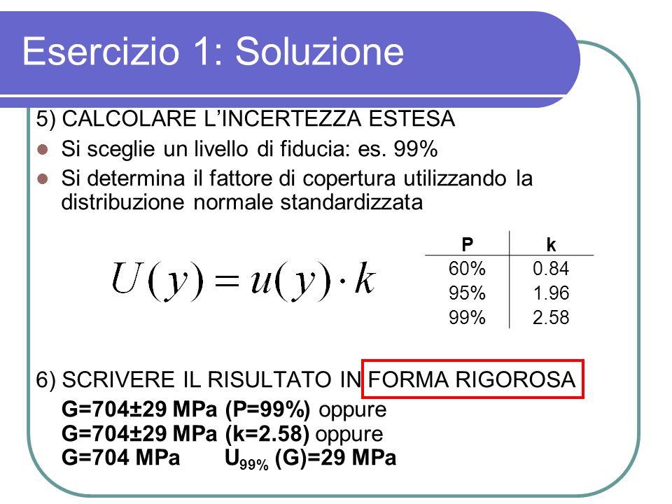 Esercizio 1: Soluzione 5) CALCOLARE LINCERTEZZA ESTESA Si sceglie un livello di fiducia: es. 99% Si determina il fattore di copertura utilizzando la d