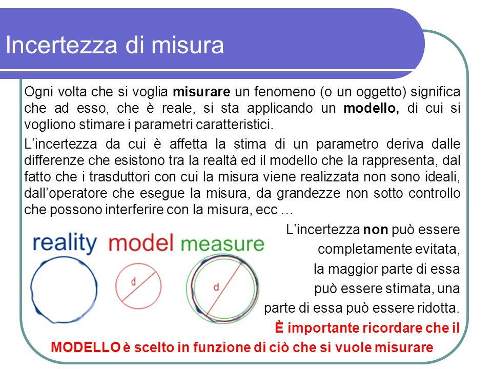 Ogni volta che si voglia misurare un fenomeno (o un oggetto) significa che ad esso, che è reale, si sta applicando un modello, di cui si vogliono stim