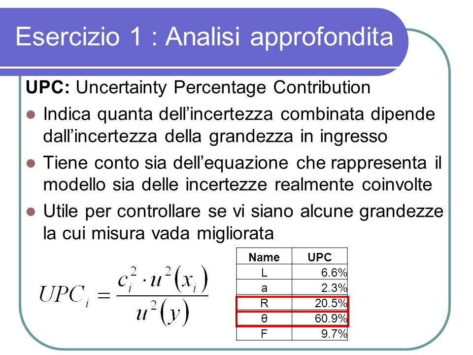Esercizio 1 : Analisi approfondita UPC: Uncertainty Percentage Contribution Indica quanta dellincertezza combinata dipende dallincertezza della grandezza in ingresso Tiene conto sia dellequazione che rappresenta il modello sia delle incertezze realmente coinvolte Utile per controllare se vi siano alcune grandezze la cui misura vada migliorata NameUPC L6.6% a2.3% R20.5% θ60.9% F9.7%