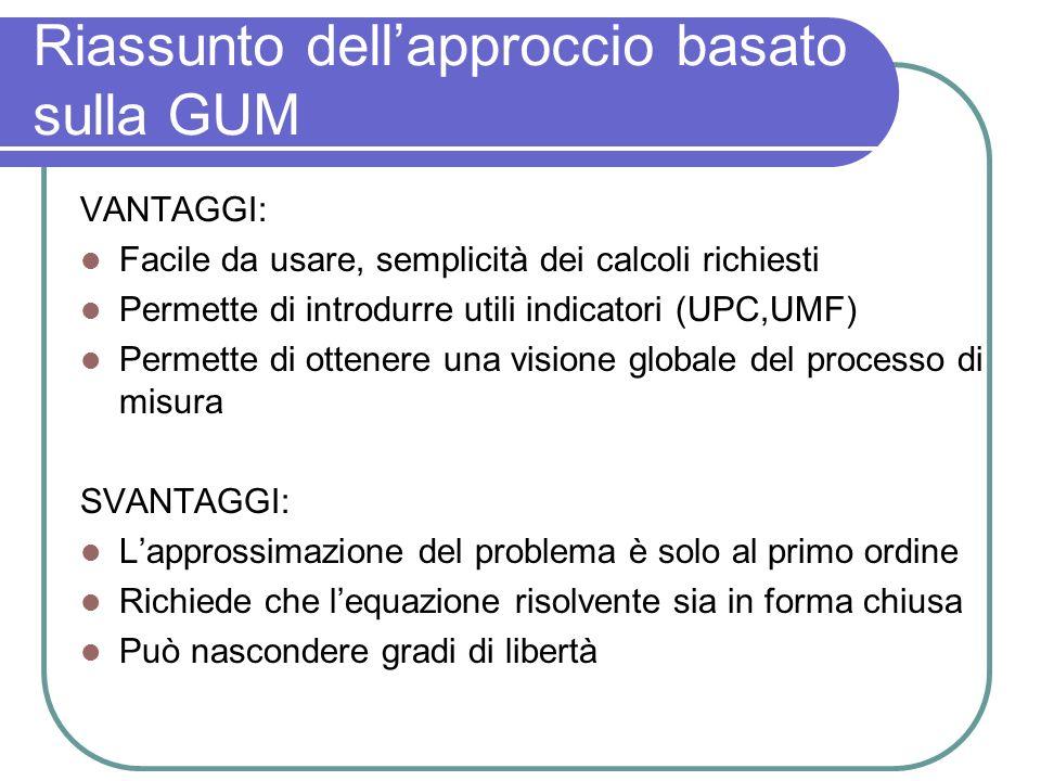 Riassunto dellapproccio basato sulla GUM VANTAGGI: Facile da usare, semplicità dei calcoli richiesti Permette di introdurre utili indicatori (UPC,UMF)