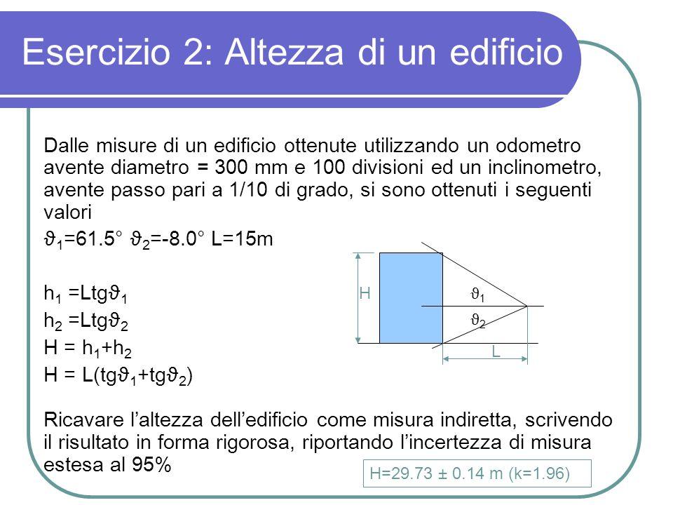 Esercizio 2: Altezza di un edificio Dalle misure di un edificio ottenute utilizzando un odometro avente diametro = 300 mm e 100 divisioni ed un inclinometro, avente passo pari a 1/10 di grado, si sono ottenuti i seguenti valori ϑ 1 =61.5° ϑ 2 =-8.0° L=15m h 1 =Ltgϑ 1 h 2 =Ltgϑ 2 H = h 1 +h 2 H = L(tgϑ 1 +tgϑ 2 ) Ricavare laltezza delledificio come misura indiretta, scrivendo il risultato in forma rigorosa, riportando lincertezza di misura estesa al 95% ϑ1ϑ1 ϑ2ϑ2 L H H=29.73 ± 0.14 m (k=1.96)