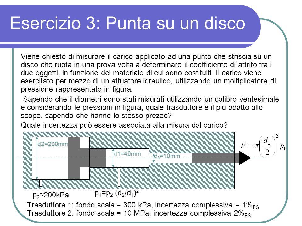 Esercizio 3: Punta su un disco Viene chiesto di misurare il carico applicato ad una punto che striscia su un disco che ruota in una prova volta a determinare il coefficiente di attrito fra i due oggetti, in funzione del materiale di cui sono costituiti.