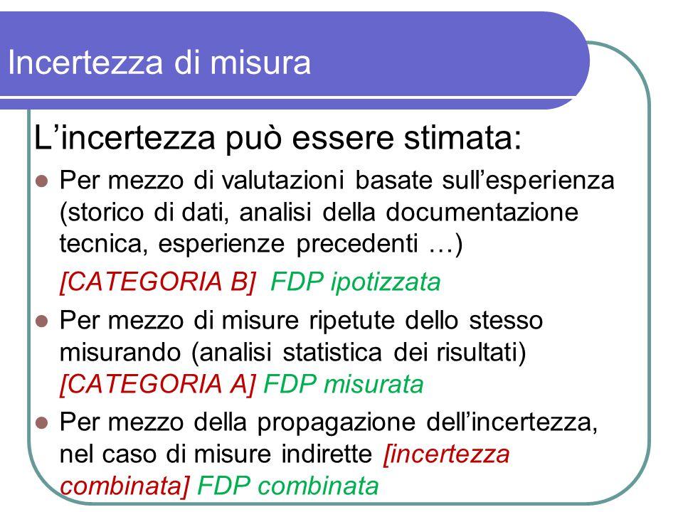 Incertezza di misura Lincertezza può essere stimata: Per mezzo di valutazioni basate sullesperienza (storico di dati, analisi della documentazione tecnica, esperienze precedenti …) [CATEGORIA B] FDP ipotizzata Per mezzo di misure ripetute dello stesso misurando (analisi statistica dei risultati) [CATEGORIA A] FDP misurata Per mezzo della propagazione dellincertezza, nel caso di misure indirette [incertezza combinata] FDP combinata