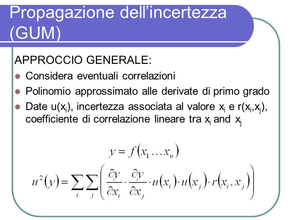 Propagazione dellincertezza (GUM) APPROCCIO GENERALE: Considera eventuali correlazioni Polinomio approssimato alle derivate di primo grado Date u(x i ), incertezza associata al valore x i e r(x i,x j ), coefficiente di correlazione lineare tra x i and x j