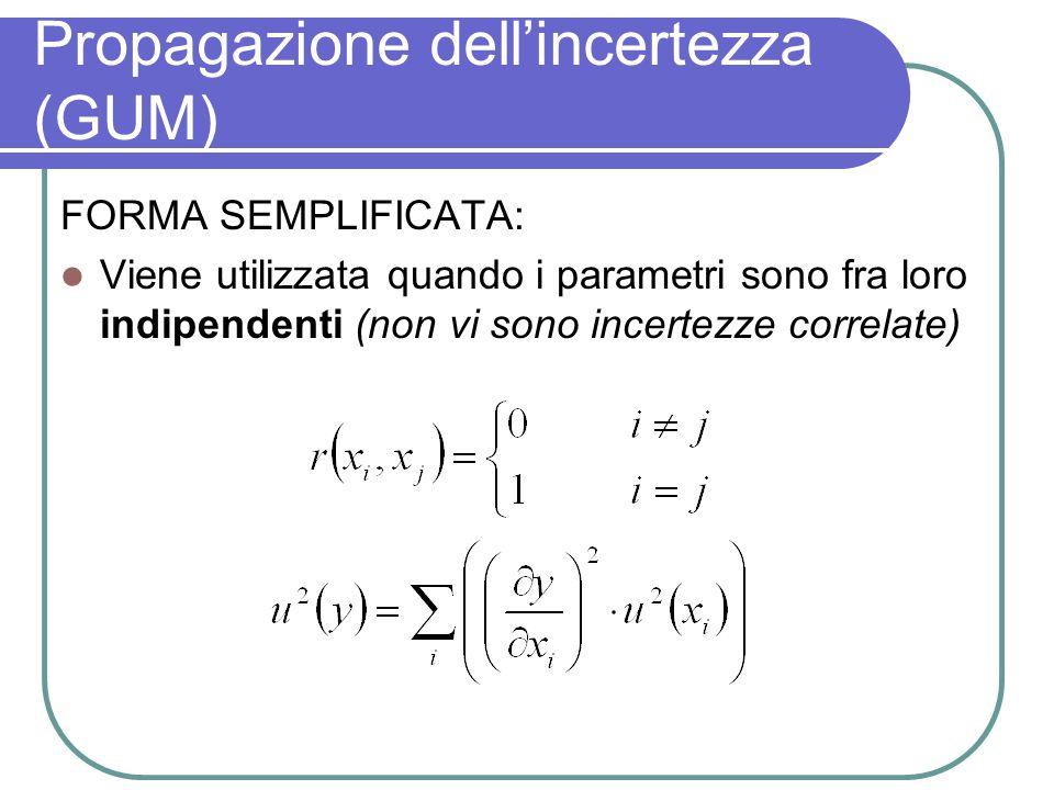 Propagazione dellincertezza (GUM) FORMA SEMPLIFICATA: Viene utilizzata quando i parametri sono fra loro indipendenti (non vi sono incertezze correlate)