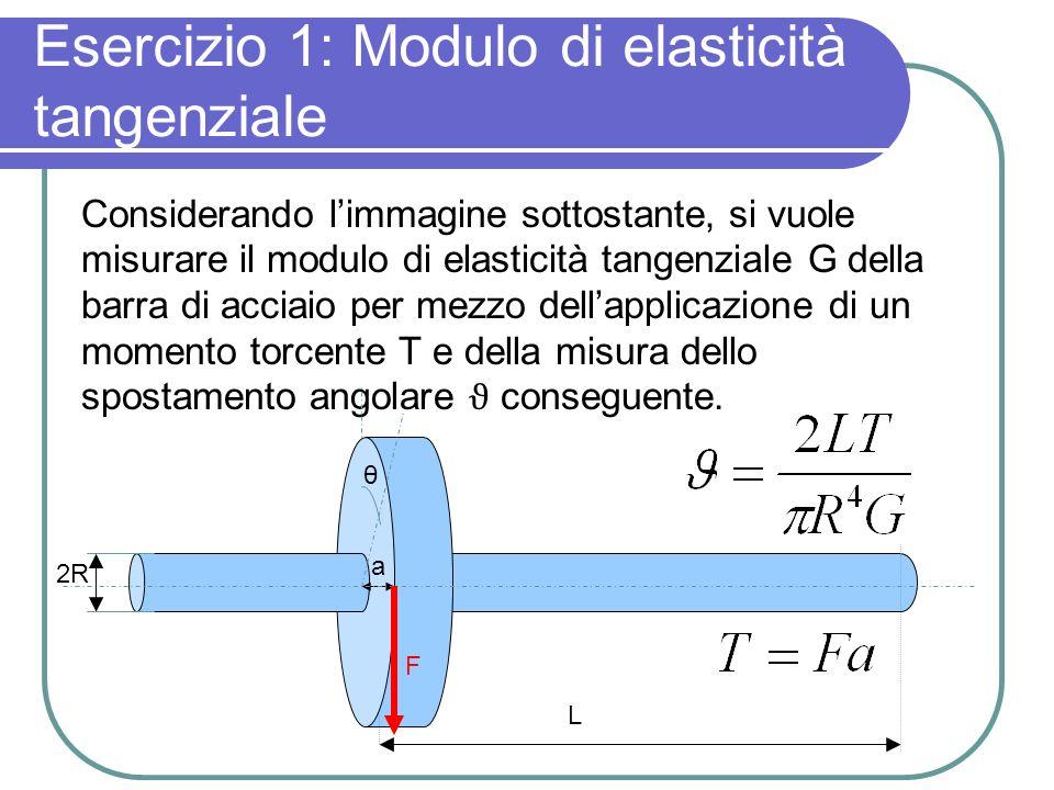 Esercizio 1: Modulo di elasticità tangenziale Considerando limmagine sottostante, si vuole misurare il modulo di elasticità tangenziale G della barra di acciaio per mezzo dellapplicazione di un momento torcente T e della misura dello spostamento angolare ϑ conseguente.