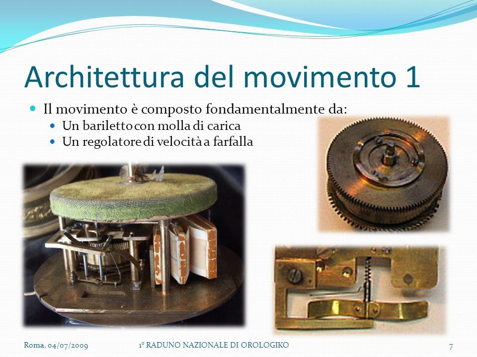 Architettura del movimento 1 Il movimento è composto fondamentalmente da: Un bariletto con molla di carica Un regolatore di velocità a farfalla Roma, 04/07/200971° RADUNO NAZIONALE DI OROLOGIKO