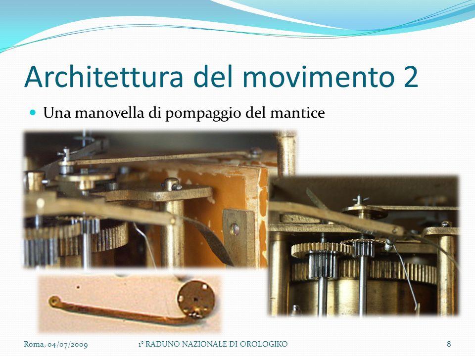 Architettura del movimento 2 Una manovella di pompaggio del mantice Roma, 04/07/20091° RADUNO NAZIONALE DI OROLOGIKO8