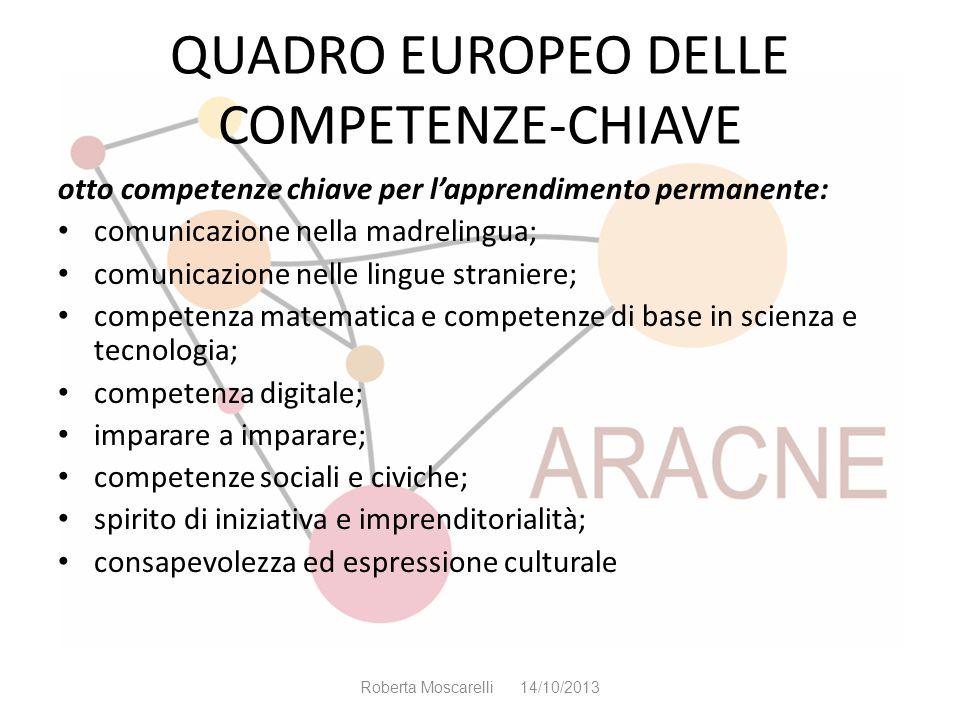QUADRO EUROPEO DELLE COMPETENZE-CHIAVE otto competenze chiave per lapprendimento permanente: comunicazione nella madrelingua; comunicazione nelle ling