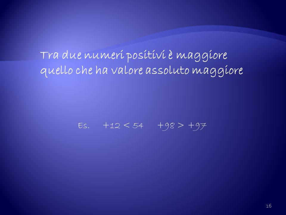 16 Tra due numeri positivi è maggiore quello che ha valore assoluto maggiore Es. +12 +97