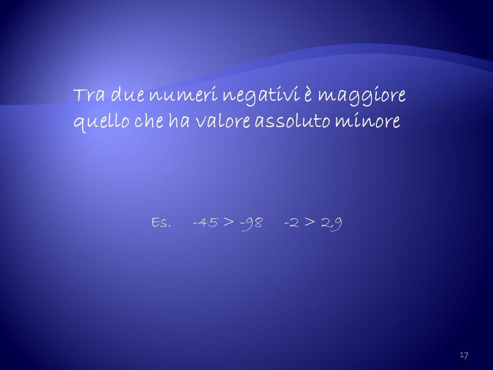 17 Tra due numeri negativi è maggiore quello che ha valore assoluto minore Es. -45 > -98 -2 > 2,9