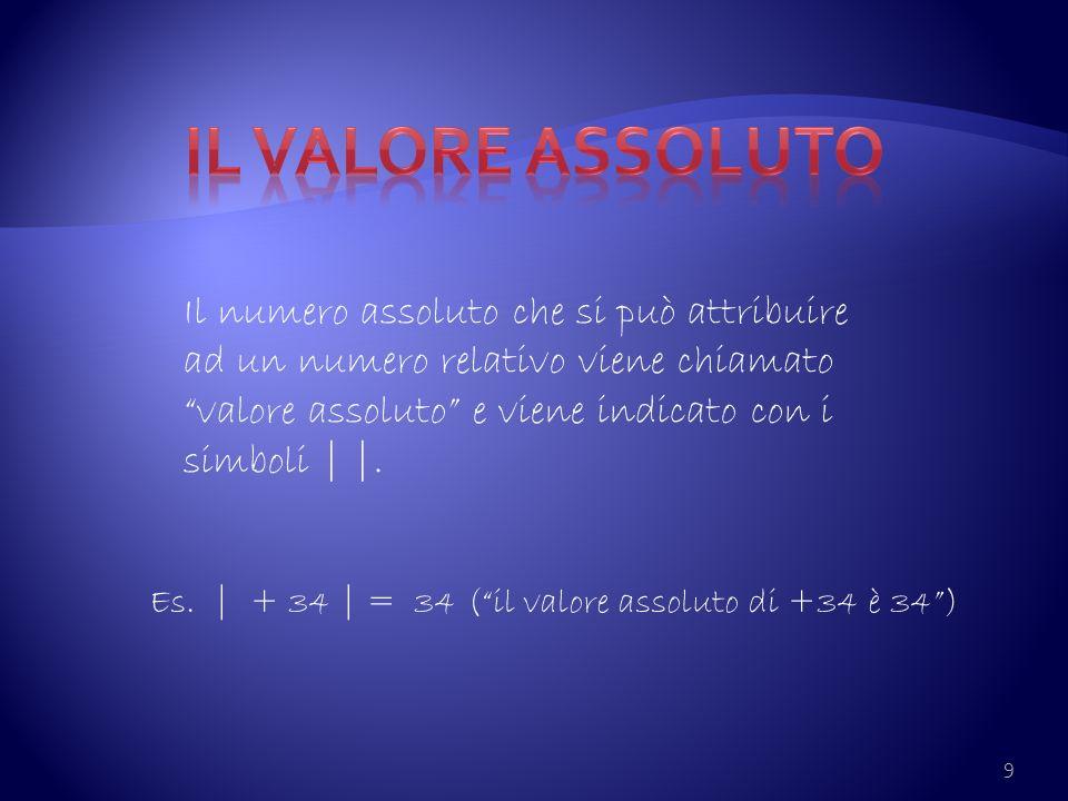 9 Il numero assoluto che si può attribuire ad un numero relativo viene chiamato valore assoluto e viene indicato con i simboli | |. Es. | + 34 | = 34