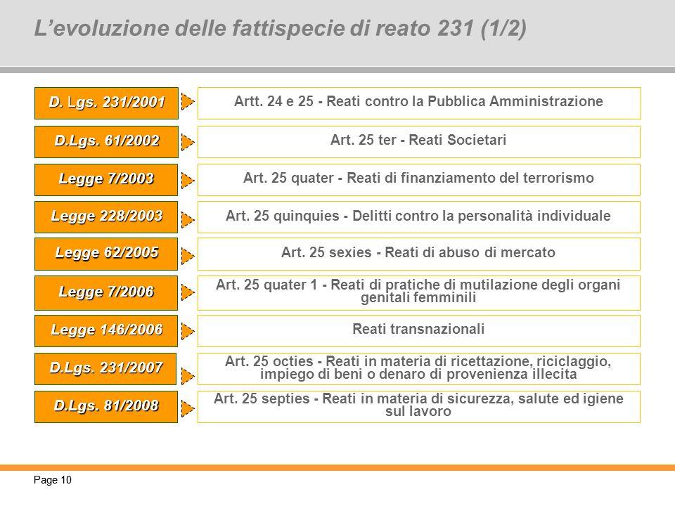 Page 10 Legge 62/2005 D. Lgs. 231/2001 Artt. 24 e 25 - Reati contro la Pubblica Amministrazione Art. 25 ter - Reati Societari D.Lgs. 61/2002 Legge 7/2