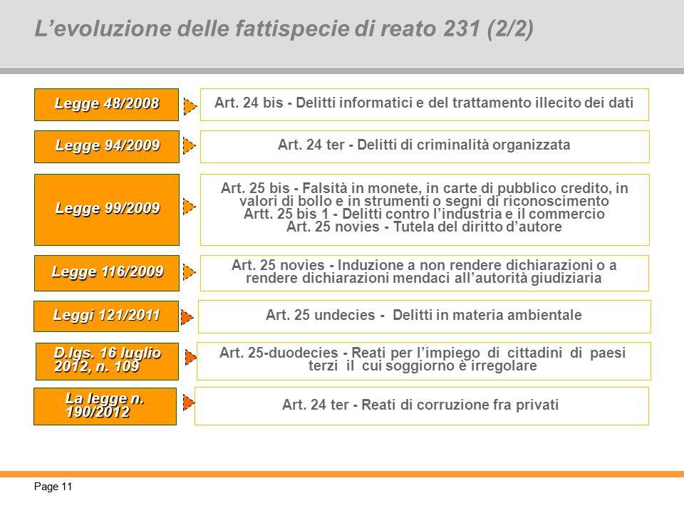 Page 11 Legge 94/2009 Art. 24 ter - Delitti di criminalità organizzata Legge 99/2009 Art. 25 novies - Induzione a non rendere dichiarazioni o a render