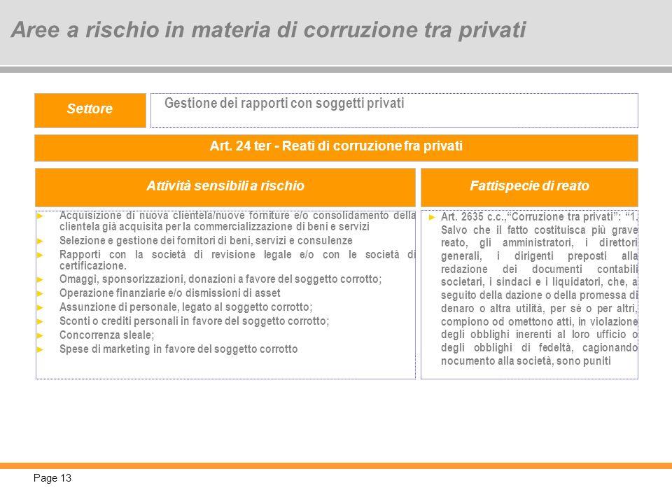 Page 13 Settore Gestione dei rapporti con soggetti privati Attività sensibili a rischio Art. 2635 c.c.,Corruzione tra privati: 1. Salvo che il fatto c