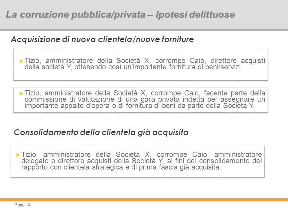 Page 14 14 La corruzione pubblica/privata – Ipotesi delittuose La corruzione pubblica/privata – Ipotesi delittuose Acquisizione di nuova clientela/nuo