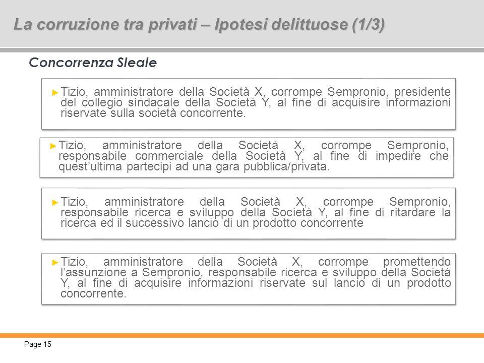 Page 15 15 La corruzione tra privati – Ipotesi delittuose (1/3) La corruzione tra privati – Ipotesi delittuose (1/3) Concorrenza Sleale Tizio, amminis