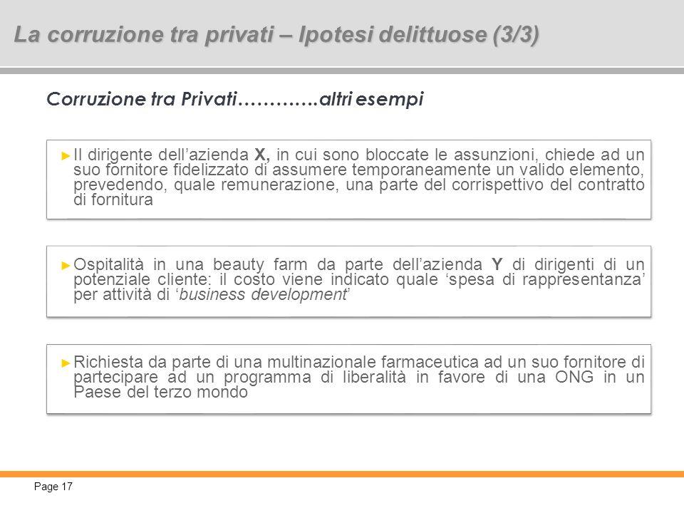 Page 17 17 Corruzione tra Privati………….altri esempi Il dirigente dellazienda X, in cui sono bloccate le assunzioni, chiede ad un suo fornitore fidelizz