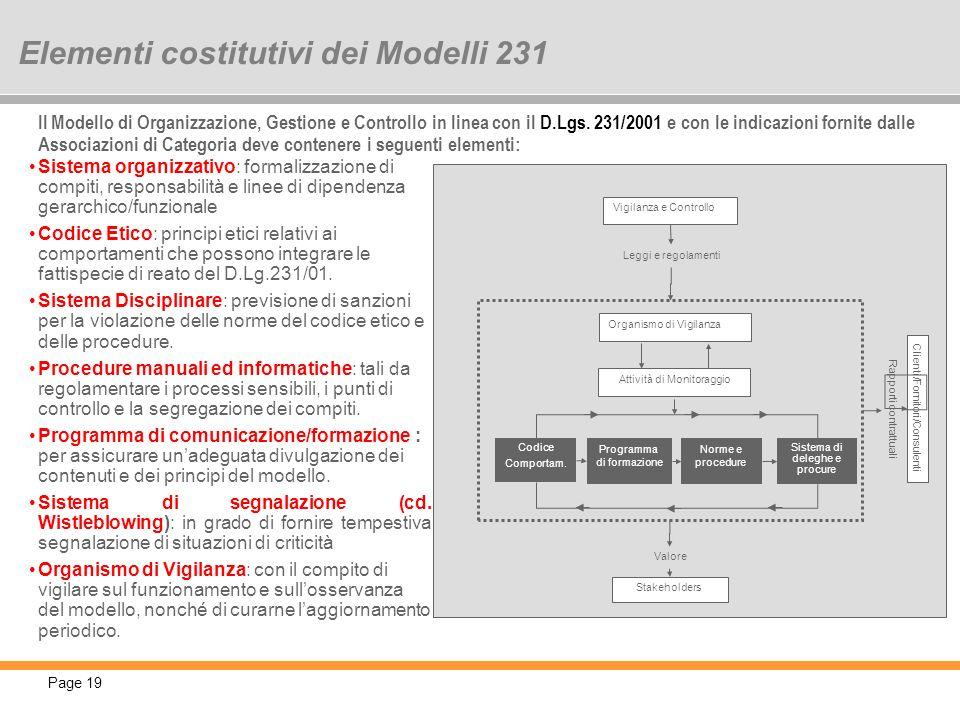 Page 19 Elementi costitutivi dei Modelli 231 Il Modello di Organizzazione, Gestione e Controllo in linea con il D.Lgs. 231/2001 e con le indicazioni f