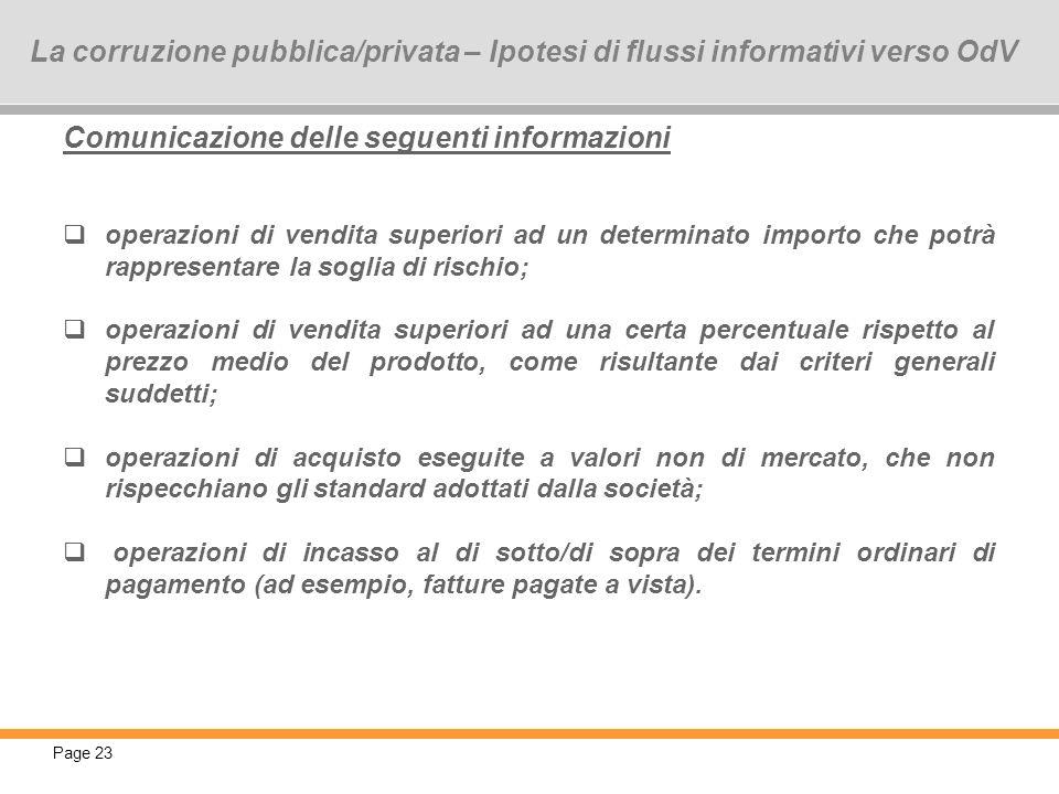 Page 23 23 Comunicazione delle seguenti informazioni operazioni di vendita superiori ad un determinato importo che potrà rappresentare la soglia di ri