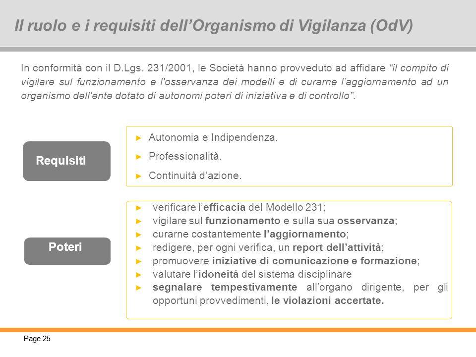 Page 25 Il ruolo e i requisiti dellOrganismo di Vigilanza (OdV) Autonomia e Indipendenza. Professionalità. Continuità dazione. Requisiti Poteri verifi