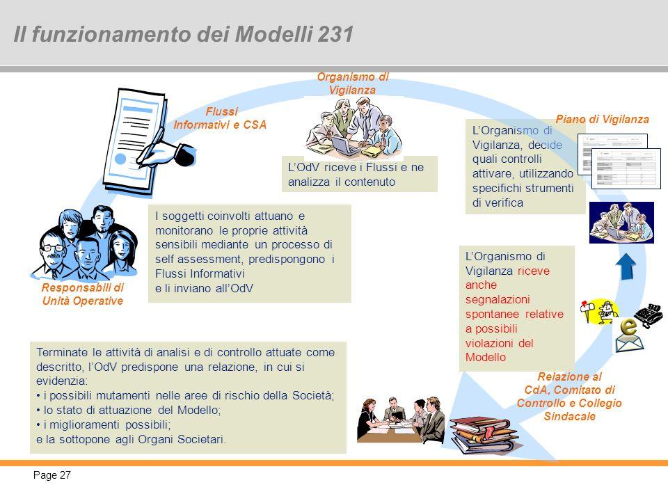 Page 27 LOrganismo di Vigilanza, decide quali controlli attivare, utilizzando specifichi strumenti di verifica I soggetti coinvolti attuano e monitora