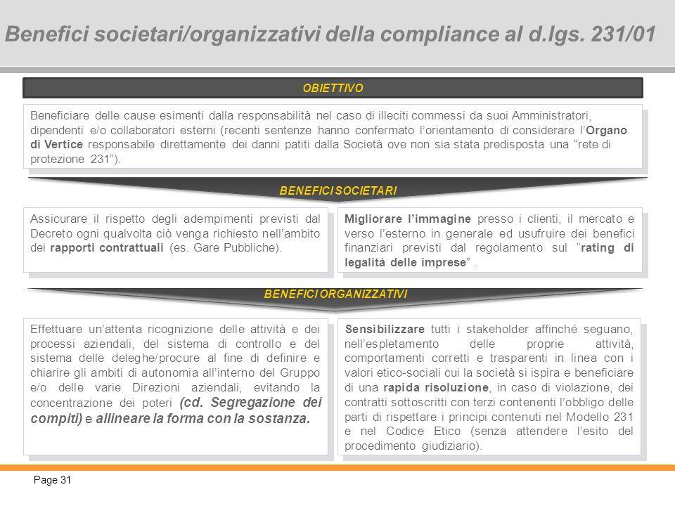 Page 31 Benefici societari/organizzativi della compliance al d.lgs. 231/01 Beneficiare delle cause esimenti dalla responsabilità nel caso di illeciti