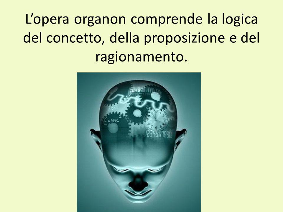 Lopera organon comprende la logica del concetto, della proposizione e del ragionamento.