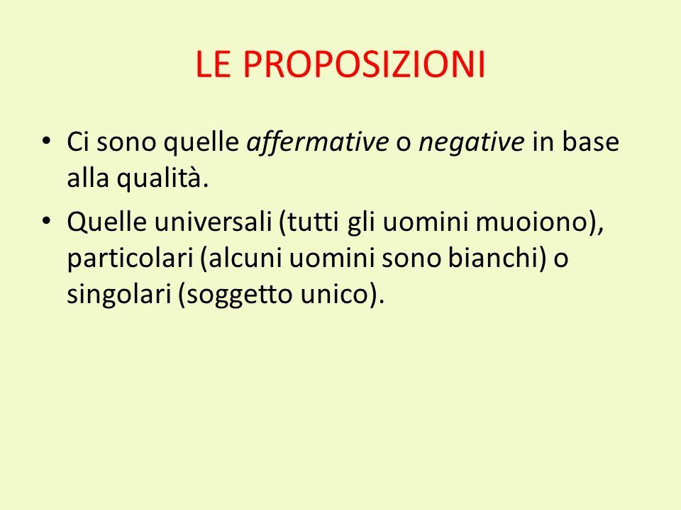 LE PROPOSIZIONI Ci sono quelle affermative o negative in base alla qualità.