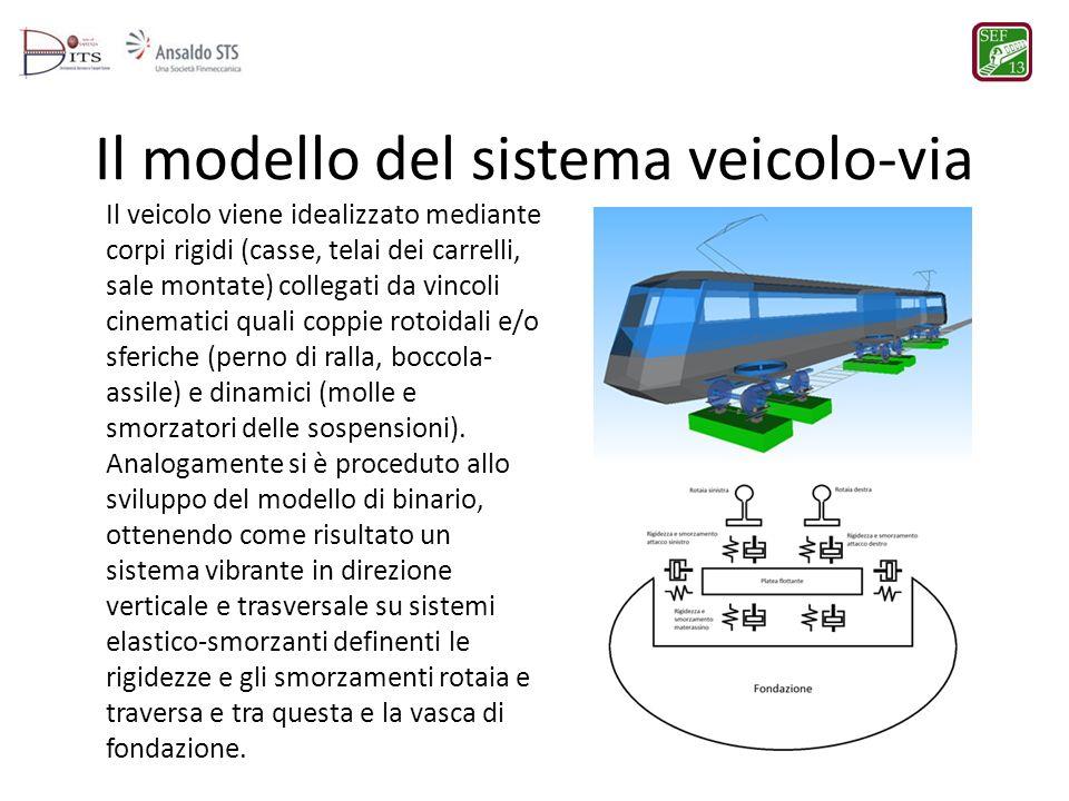 Il modello del sistema veicolo-via Il veicolo viene idealizzato mediante corpi rigidi (casse, telai dei carrelli, sale montate) collegati da vincoli c
