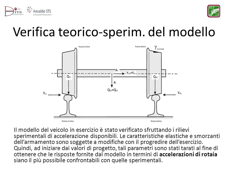 Verifica teorico-sperim. del modello Il modello del veicolo in esercizio è stato verificato sfruttando i rilievi sperimentali di accelerazione disponi
