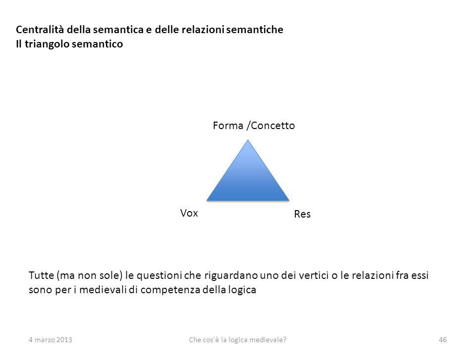 4 marzo 2013Che cos'è la logica medievale?46 Centralità della semantica e delle relazioni semantiche Il triangolo semantico Forma /Concetto Vox Res Tu