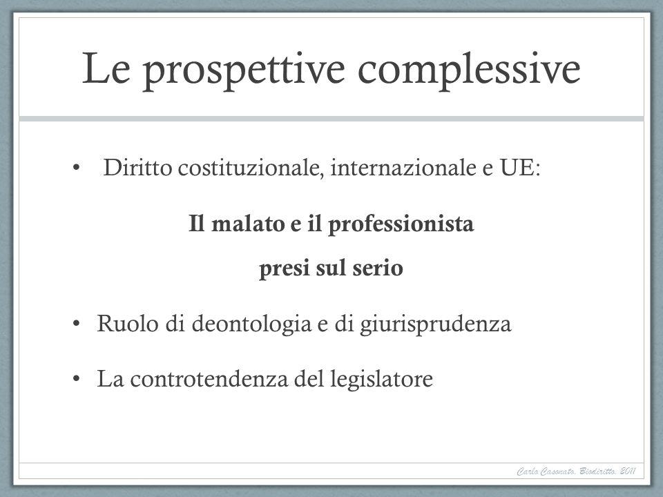 Le prospettive complessive Diritto costituzionale, internazionale e UE: Il malato e il professionista presi sul serio Ruolo di deontologia e di giuris