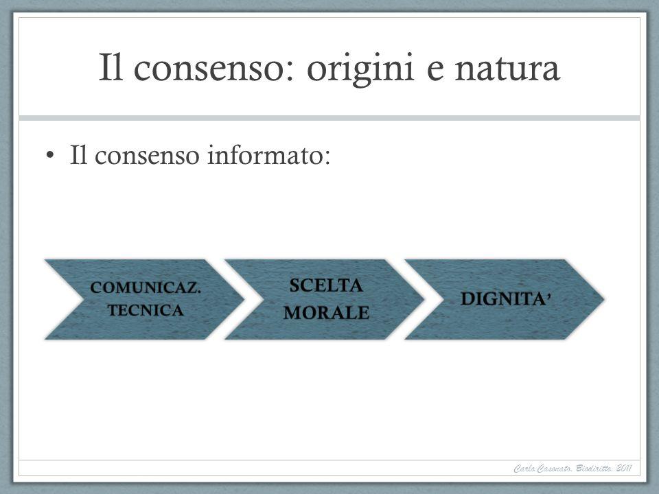 Il consenso: origini e natura COMUNICAZ. TECNICA SCELTA MORALE DIGNITA Carlo Casonato, Biodiritto, 2011 Il consenso informato: