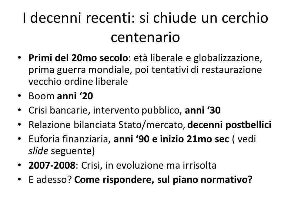 I decenni recenti: si chiude un cerchio centenario Primi del 20mo secolo: età liberale e globalizzazione, prima guerra mondiale, poi tentativi di rest